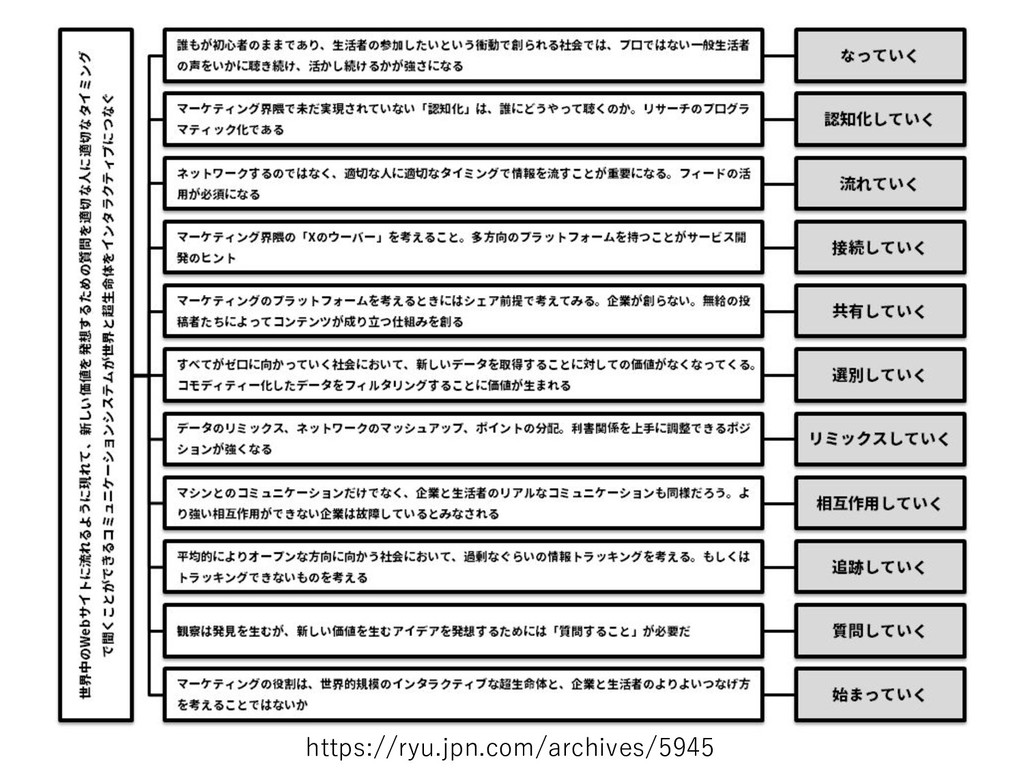 https://ryu.jpn.com/archives/5945