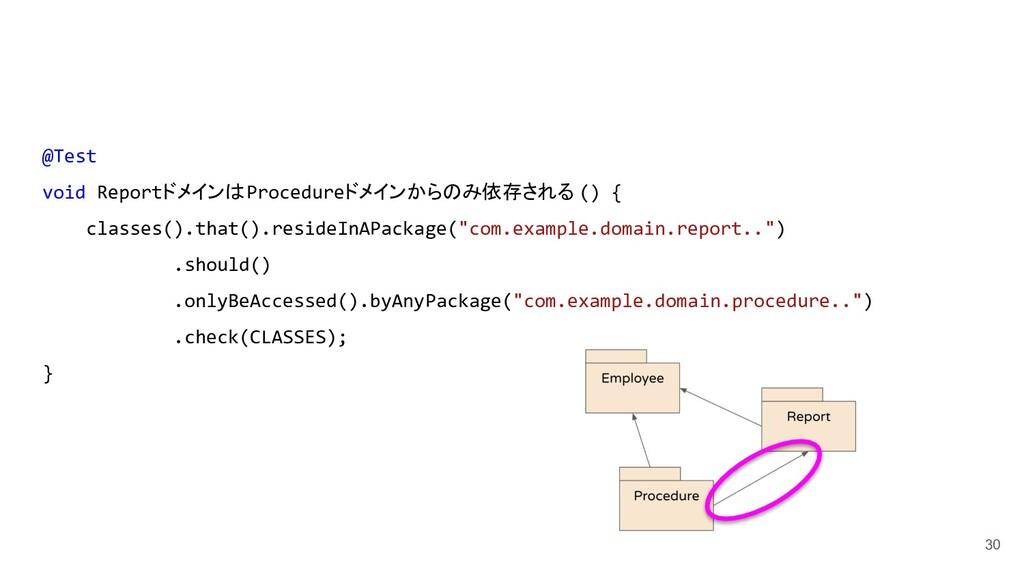 30 @Test void ReportドメインはProcedureドメインからのみ依存される...