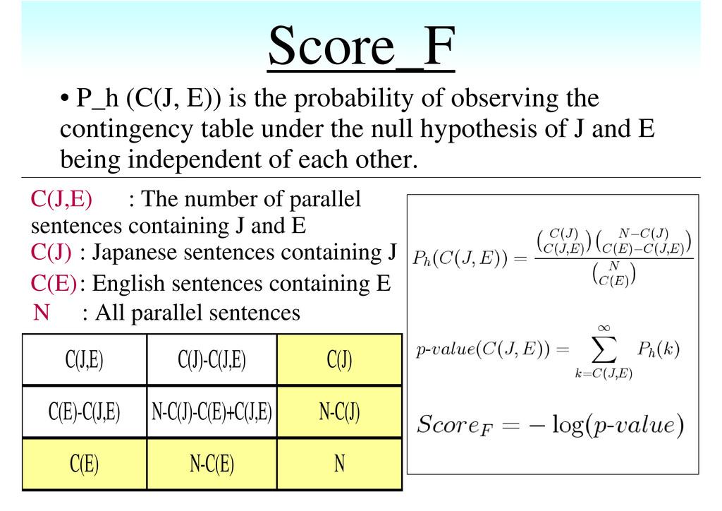 Score_F C(J,E) C(J)-C(J,E) C(J) C(E)-C(J,E) N-C...
