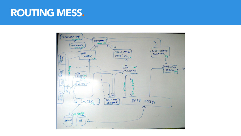 ROUTING MESS.