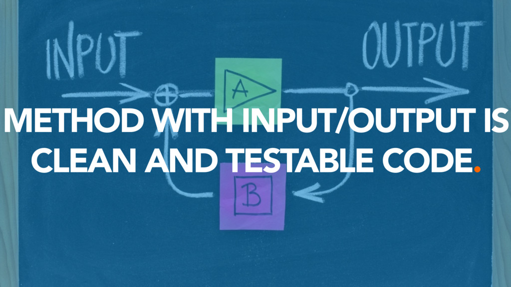 METHOD WITH INPUT/OUTPUT IS CLEAN AND TESTABLE ...