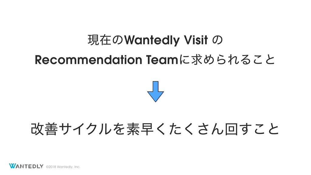 ©2018 Wantedly, Inc. ݱࡏͷWantedly Visit ͷ Recomm...
