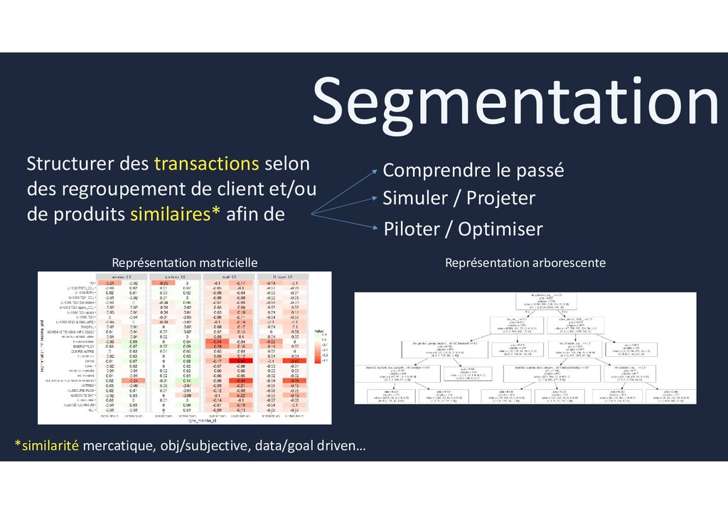 Structurer des transactions selon des regroupem...