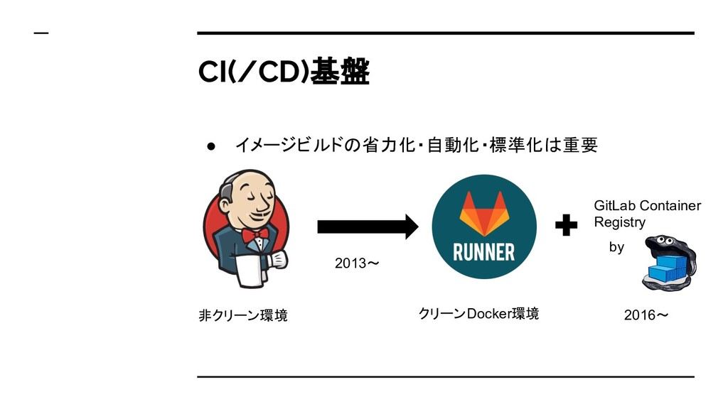 CI(/CD)基盤 ● イメージビルド 省力化・自動化・標準化 重要 by GitLab Co...