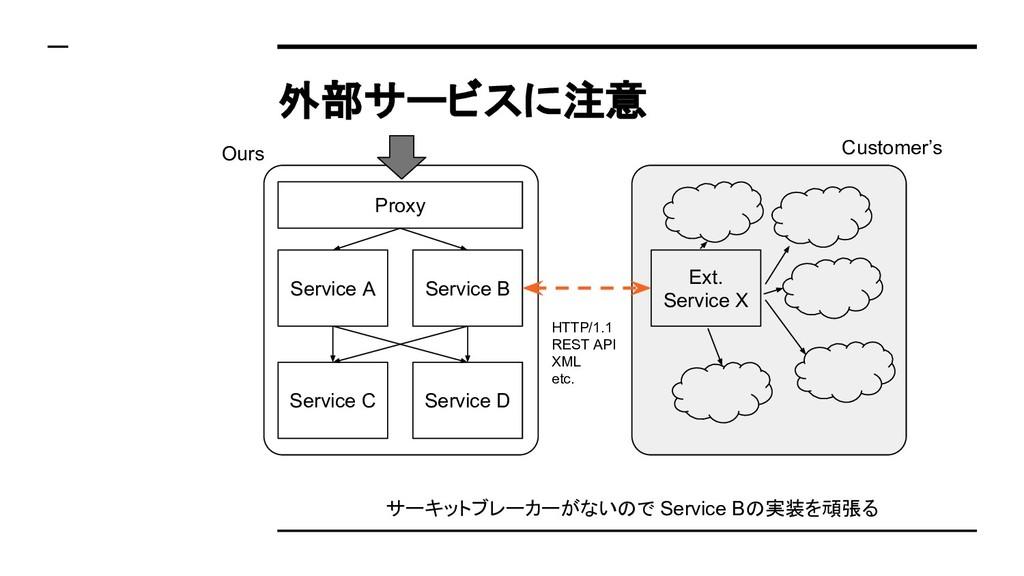 外部サービスに注意 Service A Service B Proxy Ext. Servic...
