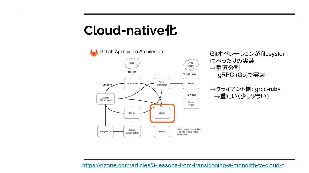 Cloud-native化 Gitオペレーションがfilesystem にべったり 実装 →垂...