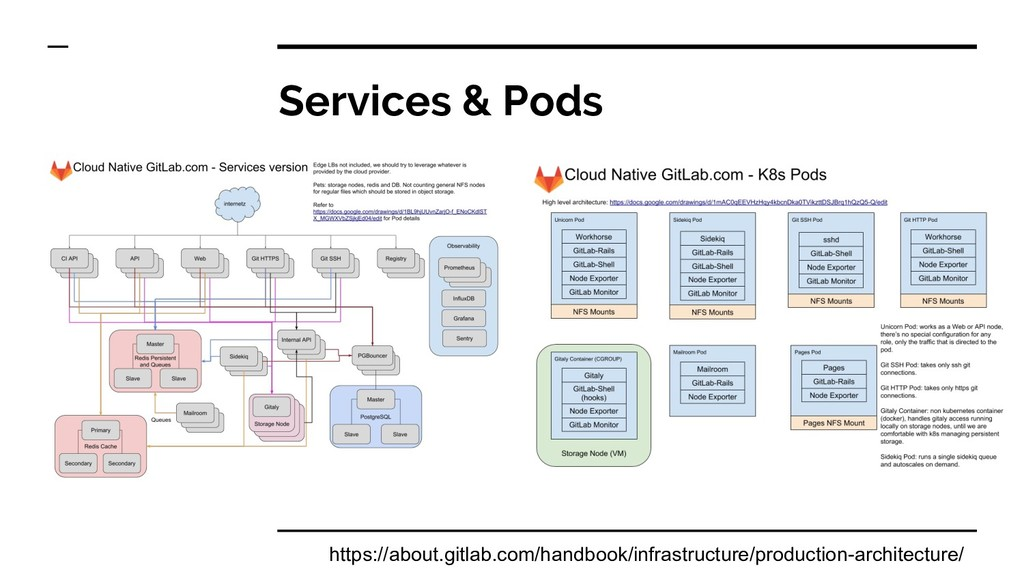 Services & Pods https://about.gitlab.com/handbo...