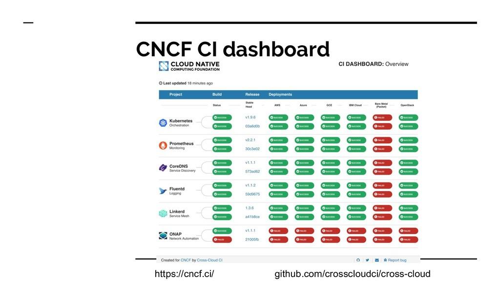 CNCF CI dashboard github.com/crosscloudci/cross...