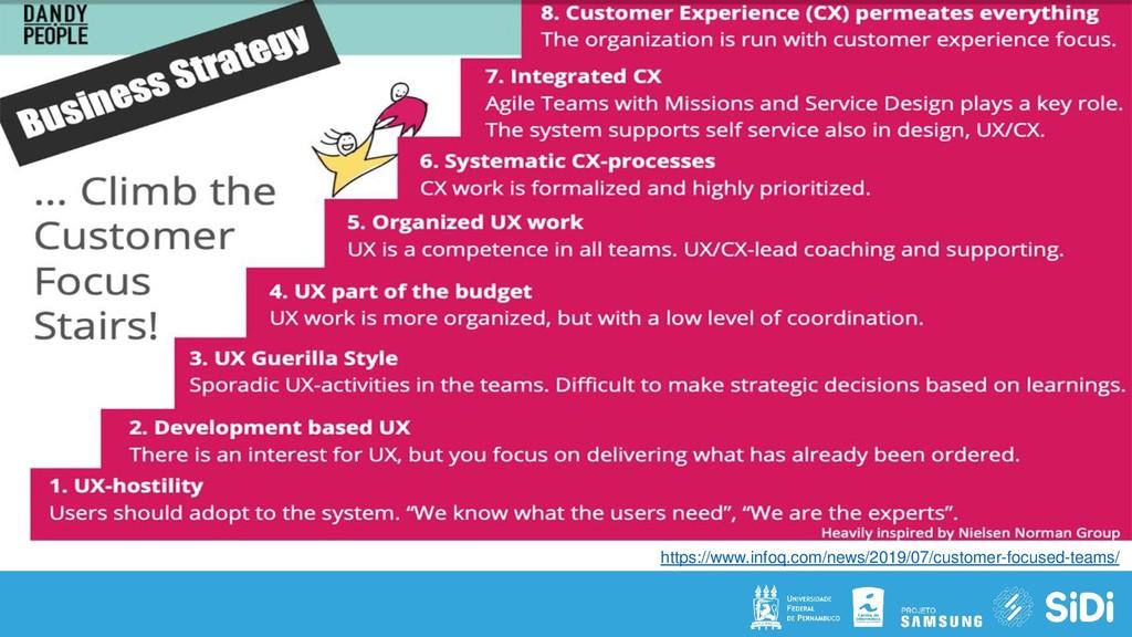 https://www.infoq.com/news/2019/07/customer-foc...
