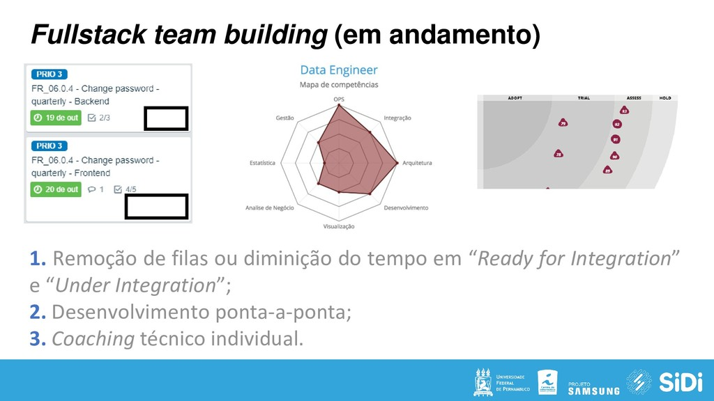 Fullstack team building (em andamento) 1. Remoç...