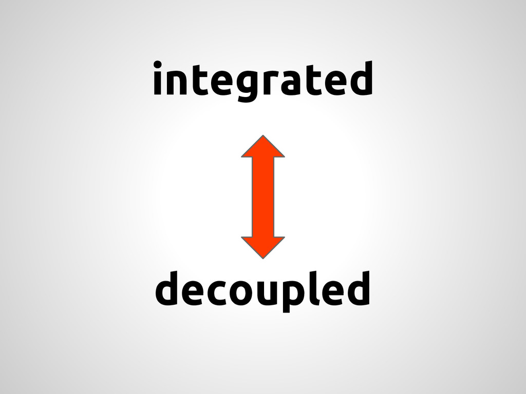 integrated decoupled