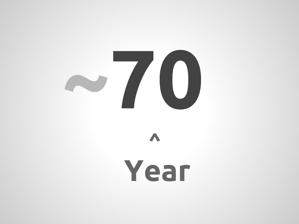 ~70 ^ Year