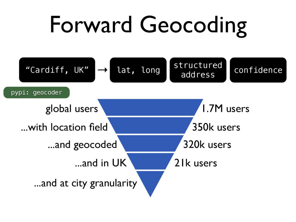 """Forward Geocoding → """"Cardiff, UK"""" lat, long str..."""
