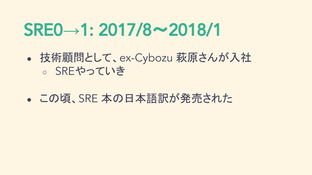 SRE0→1: 2017/8〜2018/1 ● 技術顧問として、ex-Cybozu 萩原さんが...