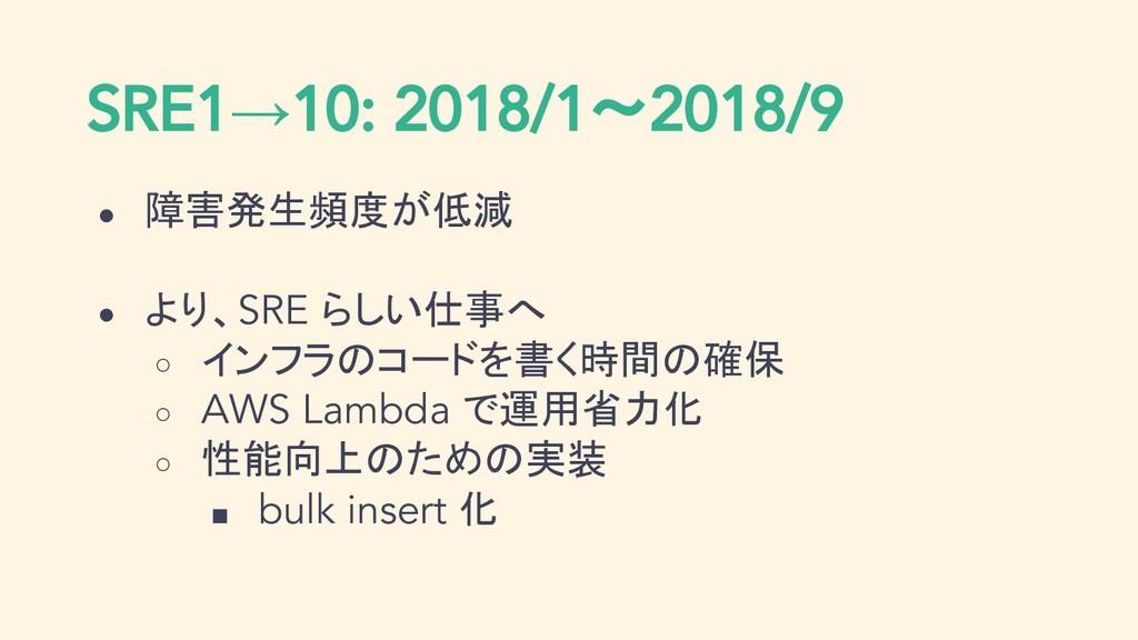 SRE1→10: 2018/1〜2018/9 ● 障害発生頻度が低減 ● より、SRE らしい...