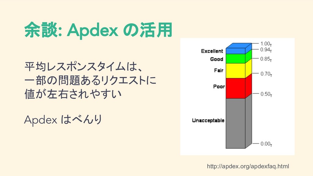 余談: Apdex の活用 http://apdex.org/apdexfaq.html 平均...