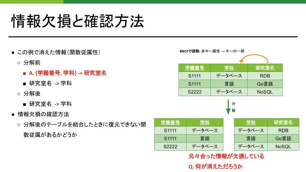 情報欠損と確認方法 学籍番号 学科 研究室名 S1111 データベース RDB S1111 言...