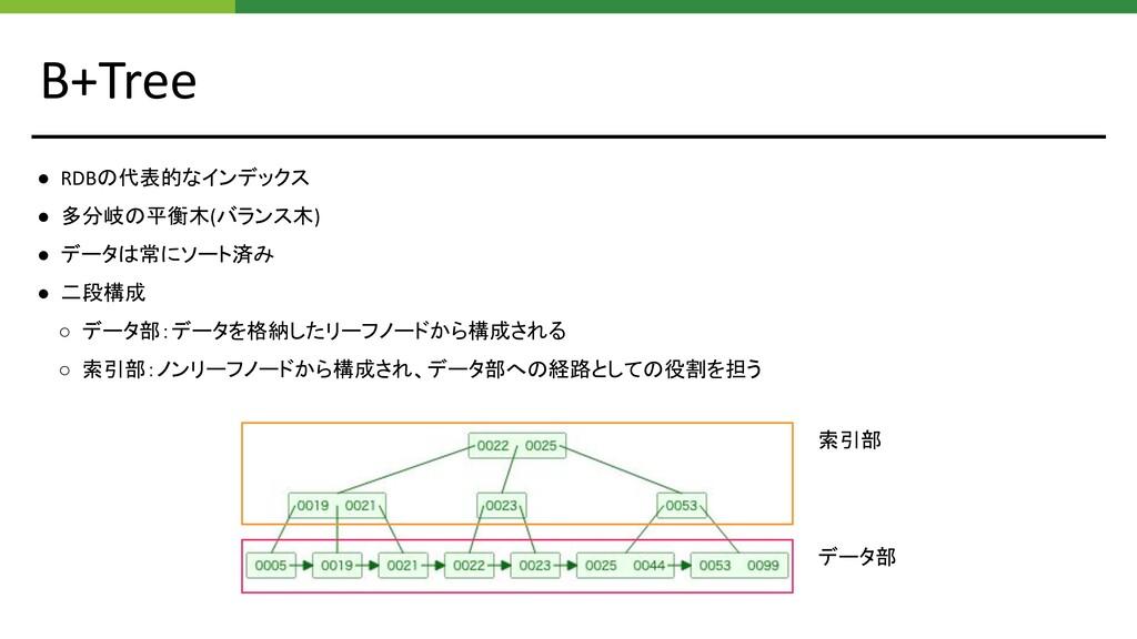 B+Tree ● RDBの代表的なインデックス ● 多分岐の平衡木(バランス木) ● データは...
