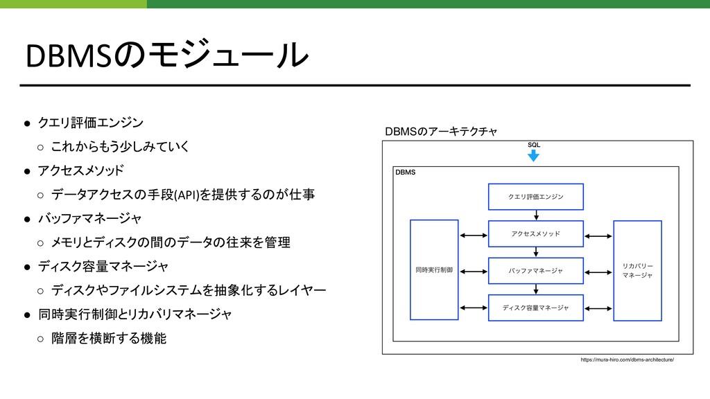 DBMSのモジュール ● クエリ評価エンジン ○ これからもう少しみていく ● アクセスメソッ...