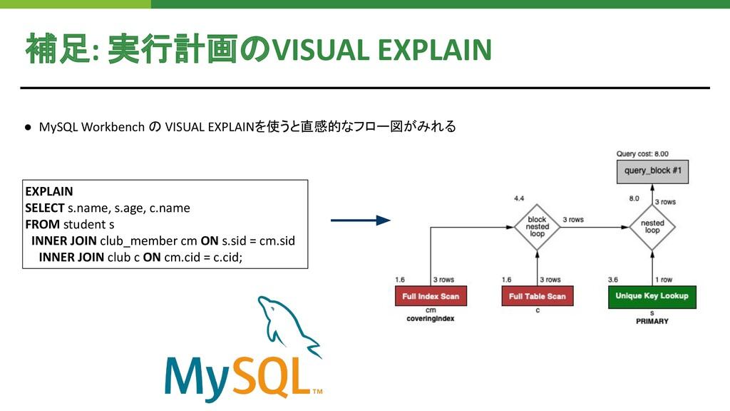 補足: 実行計画のVISUAL EXPLAIN EXPLAIN SELECT s.name, ...