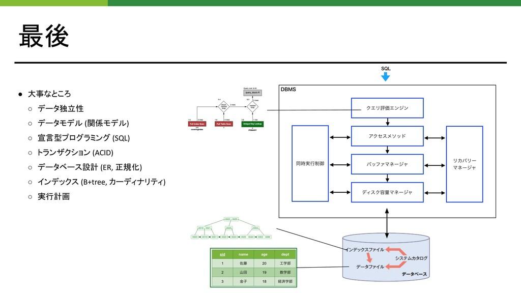 最後 ● 大事なところ ○ データ独立性 ○ データモデル (関係モデル) ○ 宣言型プログラ...