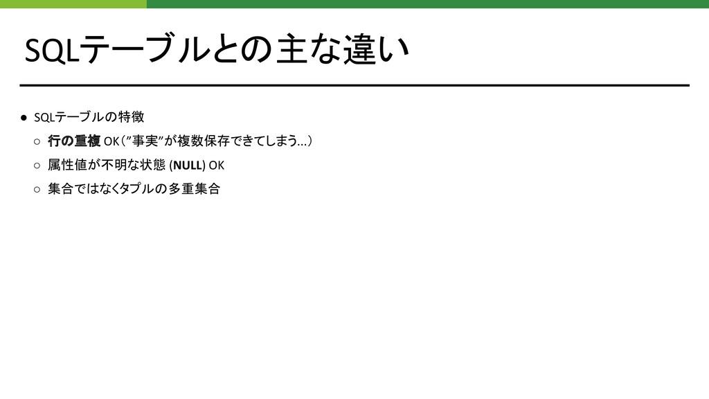 """SQLテーブルとの主な違い ● SQLテーブルの特徴 ○ 行の重複 OK(""""事実""""が複数保存で..."""