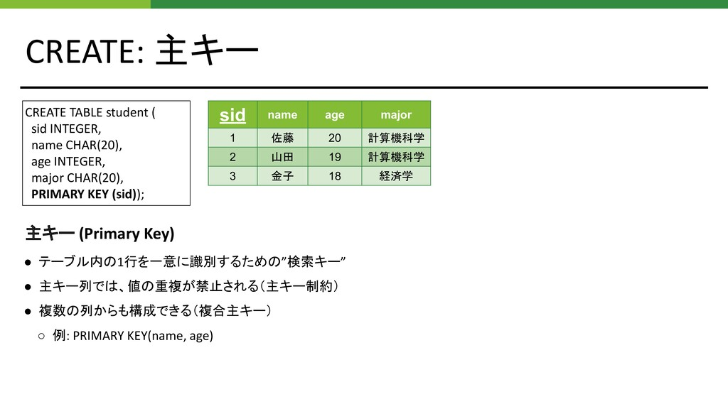 CREATE: 主キー sid name age major 1 佐藤 20 計算機科学 2 ...