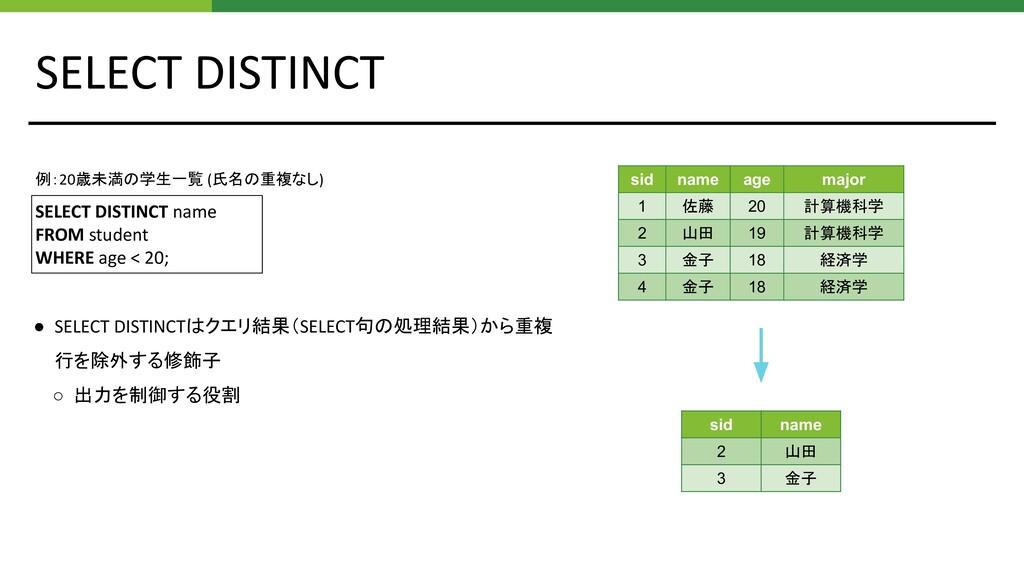 SELECT DISTINCT sid name age major 1 佐藤 20 計算機科...