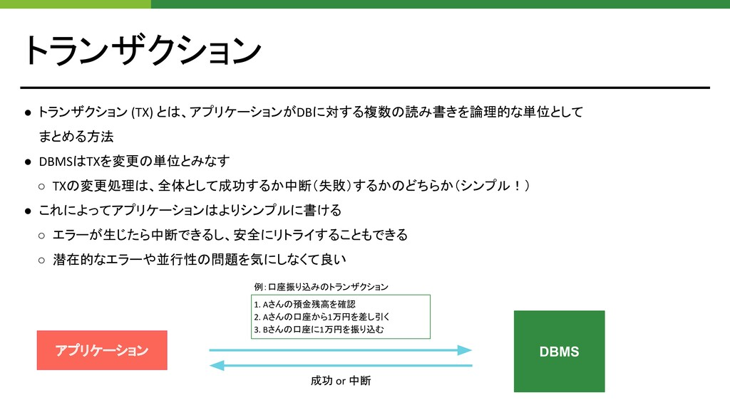 トランザクション ● トランザクション (TX) とは、アプリケーションがDBに対する複数の読...