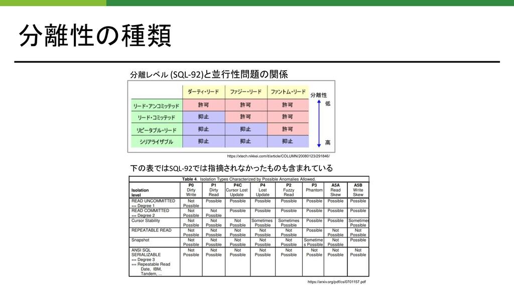 分離性の種類 https://xtech.nikkei.com/it/article/COLU...