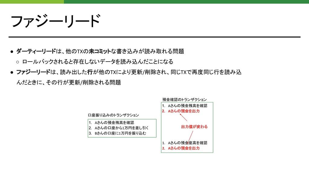 ファジーリード 1. Aさんの預金残高を確認 2. Aさんの口座から1万円を差し引く 3. B...