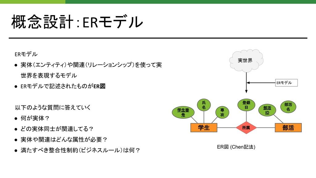 概念設計:ERモデル ERモデル ● 実体(エンティティ)や関連(リレーションシップ)を使って...