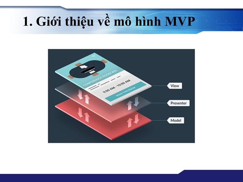 1. Giới thiệu về mô hình MVP