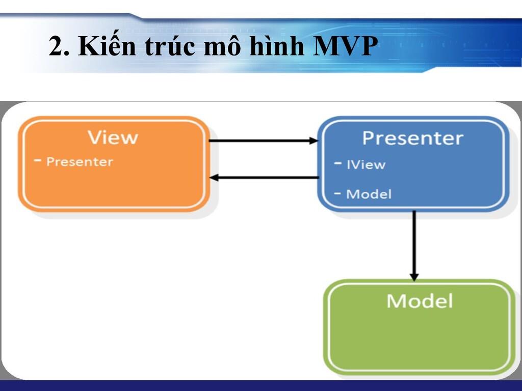 2. Kiến trúc mô hình MVP