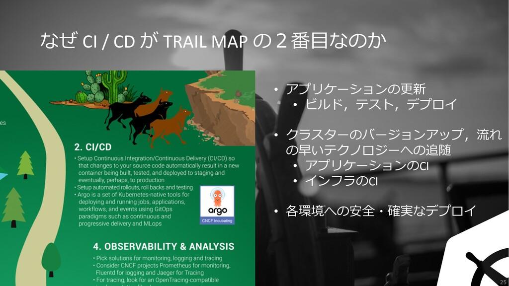 25 なぜ CI / CD が TRAIL MAP の2番⽬なのか • アプリケーションの更新...
