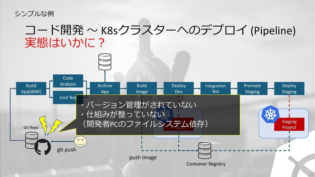 27 コード開発 〜 K8sクラスターへのデプロイ (Pipeline) 実態はいかに︖ Gi...