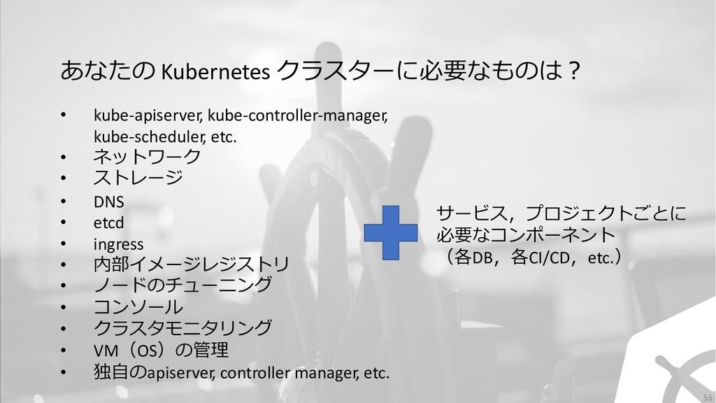 55 あなたの Kubernetes クラスターに必要なものは︖ サービス,プロジェクトごとに...