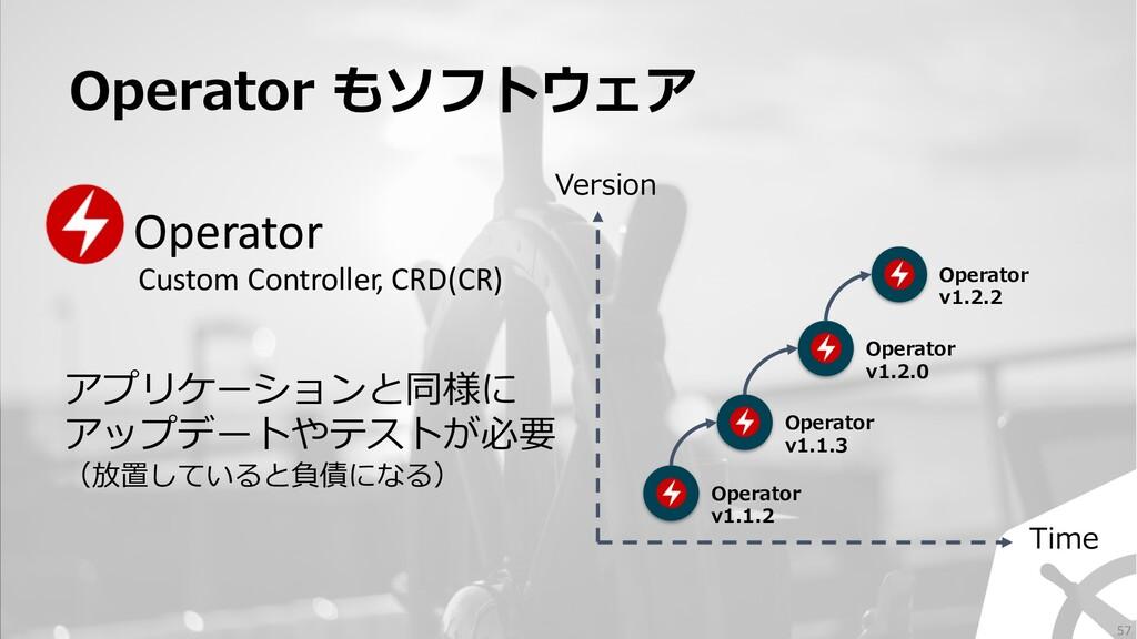 57 Operator もソフトウェア Operator v1.1.2 Operator v1...