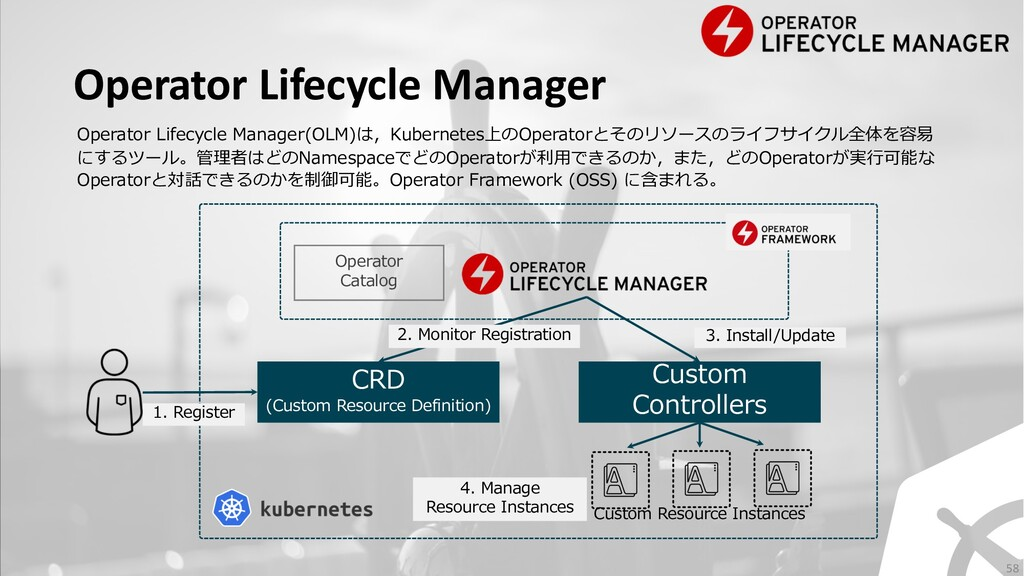 58 Operator Lifecycle Manager CRD (Custom Resou...