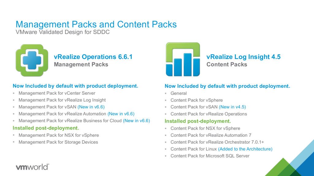 Management Packs and Content Packs VMware Valid...