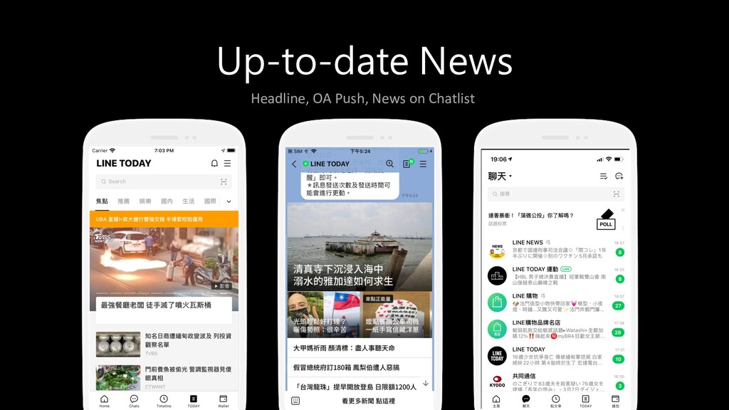 Up-to-date News Headline, OA Push, News on Chat...