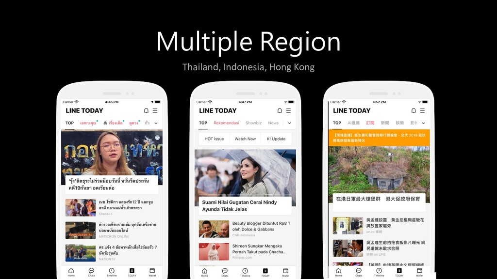 Multiple Region Thailand, Indonesia, Hong Kong