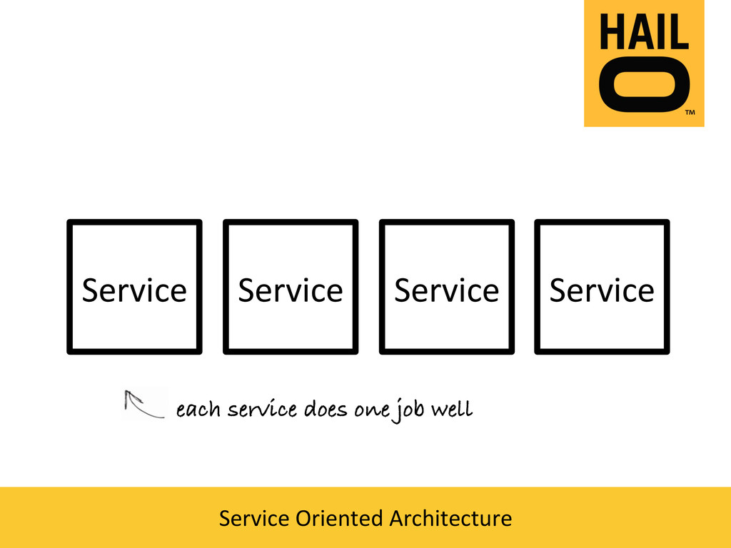 Service  each service does one job well! Ser...