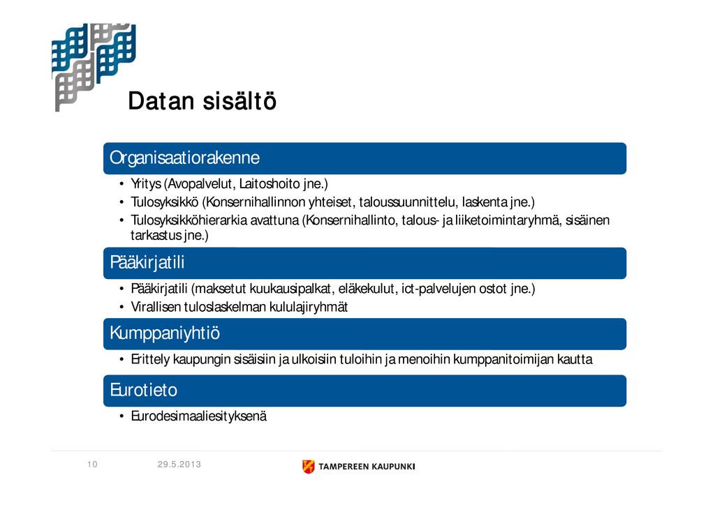 Datan sisältö Organisaatiorakenne • Yritys (Avo...