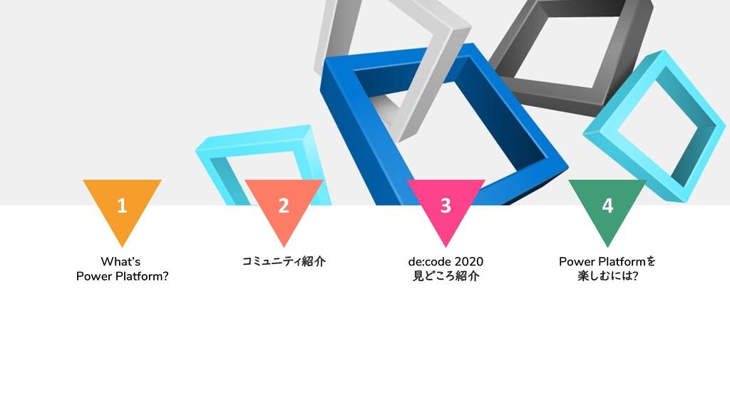 5 1 2 3 4 What's Power Platform? コミュニティ紹介 de:co...