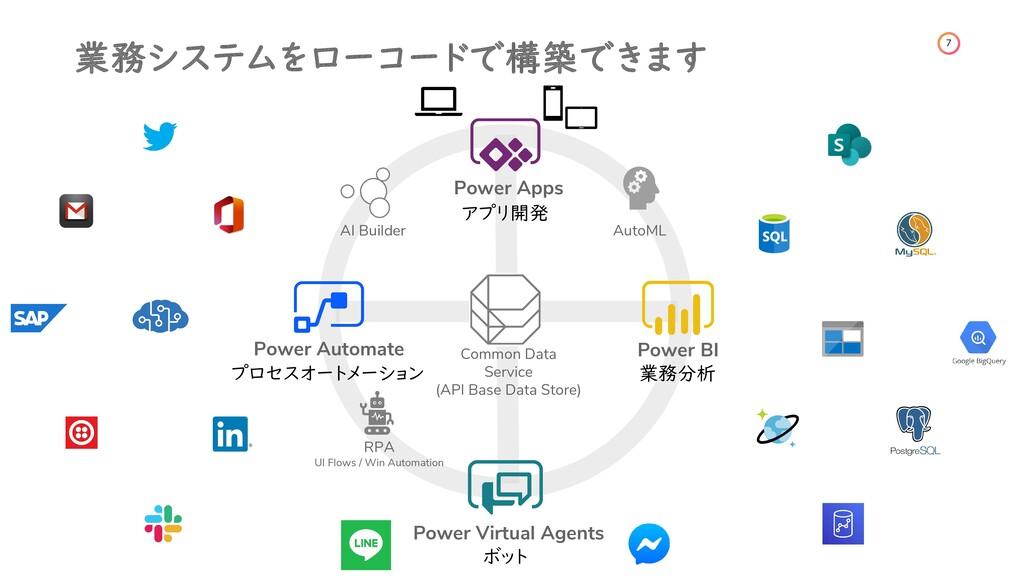 7 業務システムをローコードで構築できます Common Data Service (API ...