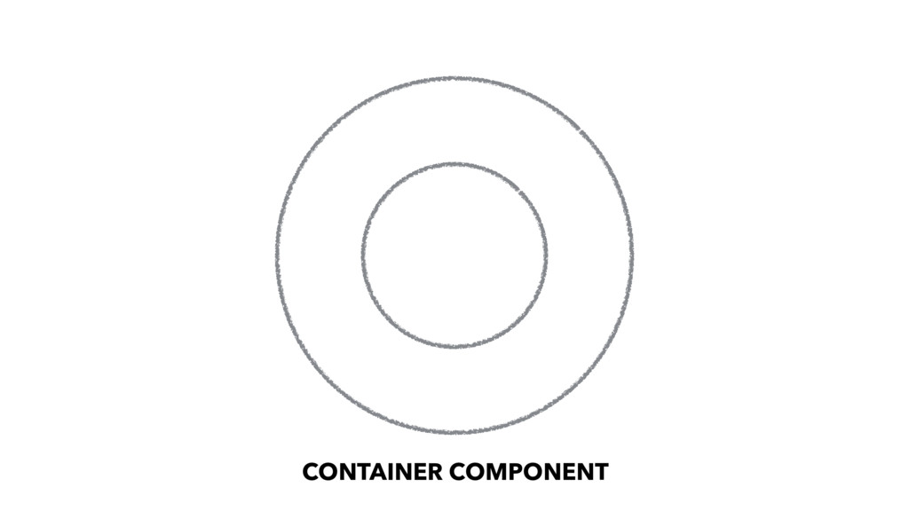 CONTAINER COMPONENT