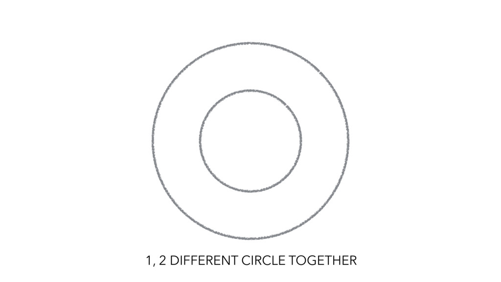 1, 2 DIFFERENT CIRCLE TOGETHER
