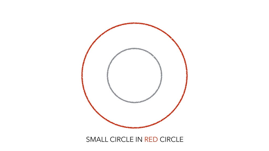 SMALL CIRCLE IN RED CIRCLE
