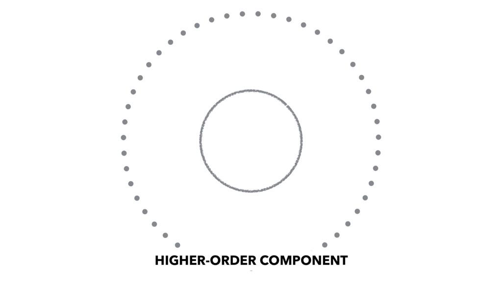 HIGHER-ORDER COMPONENT